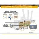 Sistemul LumaSMART pentru monitorizarea temperaturii transformatoarelor